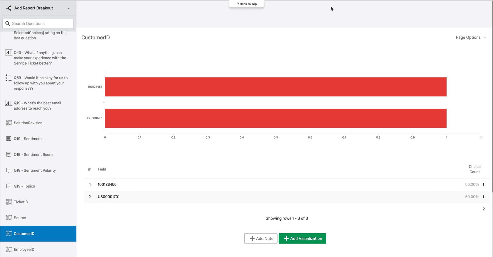 Qualtrics und C4C Daten auswerten