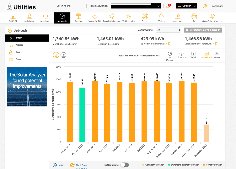 SAP Service Cloud - SSA by SEW - Verbrauch